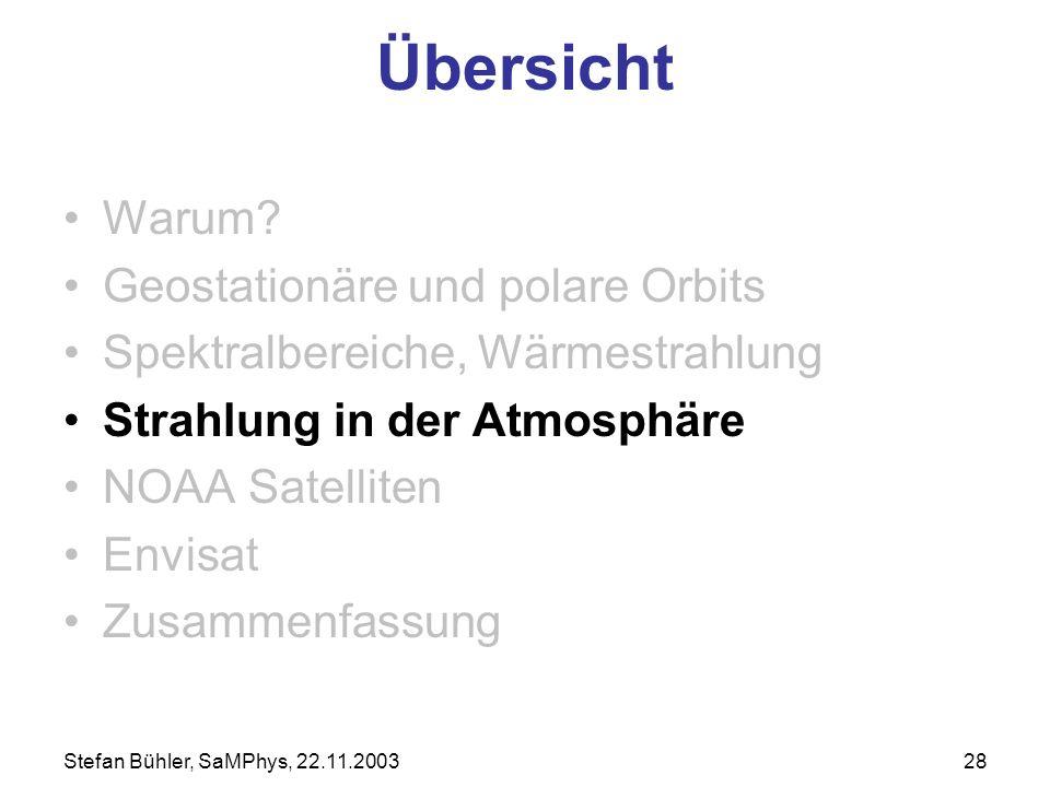 Stefan Bühler, SaMPhys, 22.11.200328 Übersicht Warum? Geostationäre und polare Orbits Spektralbereiche, Wärmestrahlung Strahlung in der Atmosphäre NOA