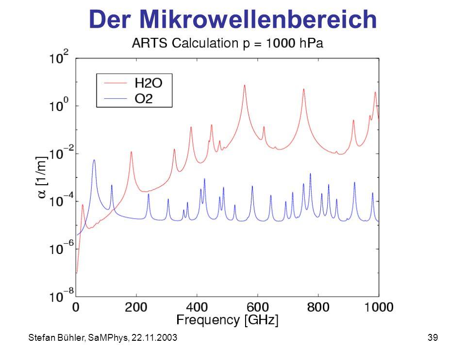 Stefan Bühler, SaMPhys, 22.11.200339 Der Mikrowellenbereich