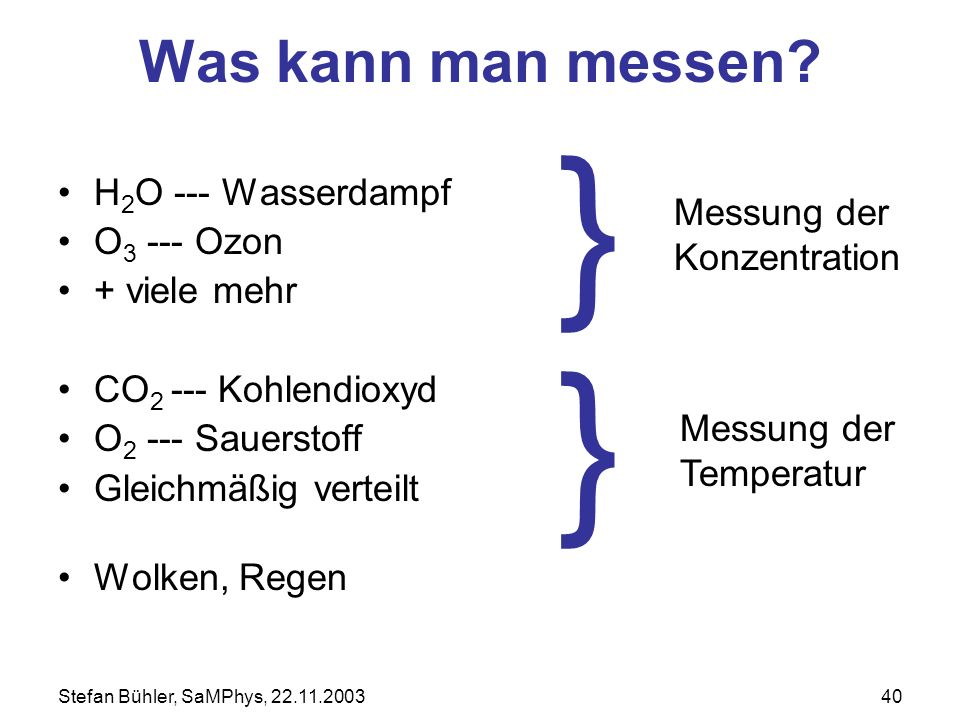 Stefan Bühler, SaMPhys, 22.11.200340 H 2 O --- Wasserdampf O 3 --- Ozon + viele mehr CO 2 --- Kohlendioxyd O 2 --- Sauerstoff Gleichmäßig verteilt Wol