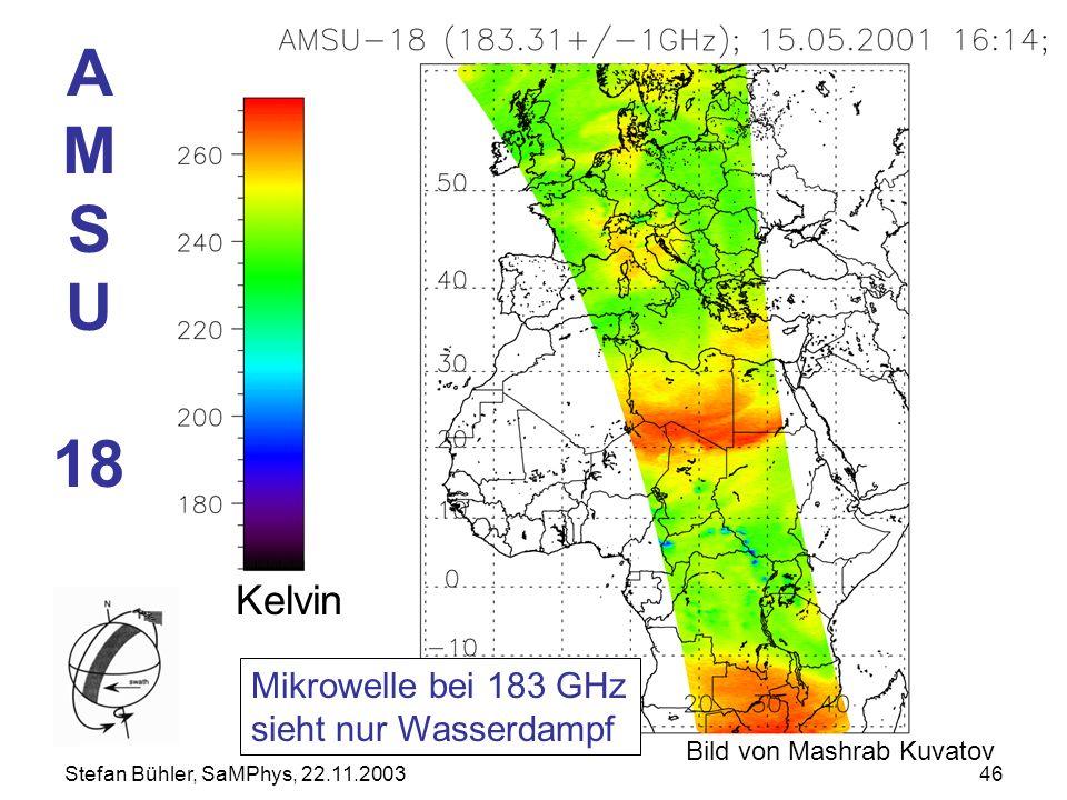 Stefan Bühler, SaMPhys, 22.11.200346 A M S U 18 Kelvin Mikrowelle bei 183 GHz sieht nur Wasserdampf Bild von Mashrab Kuvatov