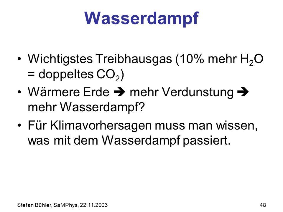 Stefan Bühler, SaMPhys, 22.11.200348 Wasserdampf Wichtigstes Treibhausgas (10% mehr H 2 O = doppeltes CO 2 ) Wärmere Erde mehr Verdunstung mehr Wasser