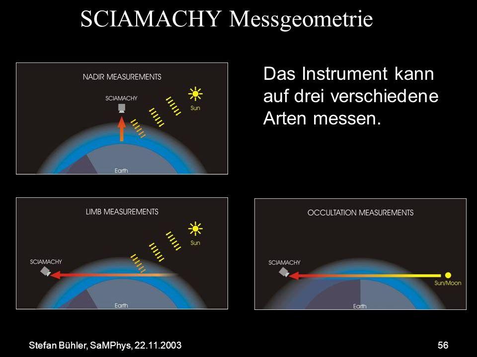 Stefan Bühler, SaMPhys, 22.11.200356 SCIAMACHY Messgeometrie Das Instrument kann auf drei verschiedene Arten messen.