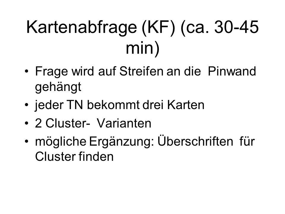 Kartenabfrage (KF) (ca. 30-45 min) Frage wird auf Streifen an die Pinwand gehängt jeder TN bekommt drei Karten 2 Cluster- Varianten mögliche Ergänzung