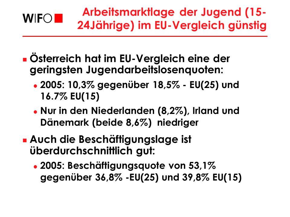 Jugendarbeitslosigkeit (15-24 jährige) im Vergleich zur gesamtwirtschftlichen Arbeitslosenquote 2005 Q: Eurostat.