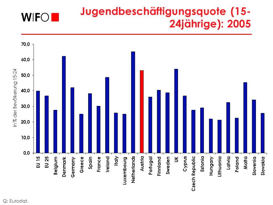 Rolle der Bildung der Eltern In allen untersuchten OECD Ländern haben Kinder aus besser gebildeten Familien einen statistisch signifikanten Leistungsvorsprung gegenüber Kindern aus bildungsfernen Familien.