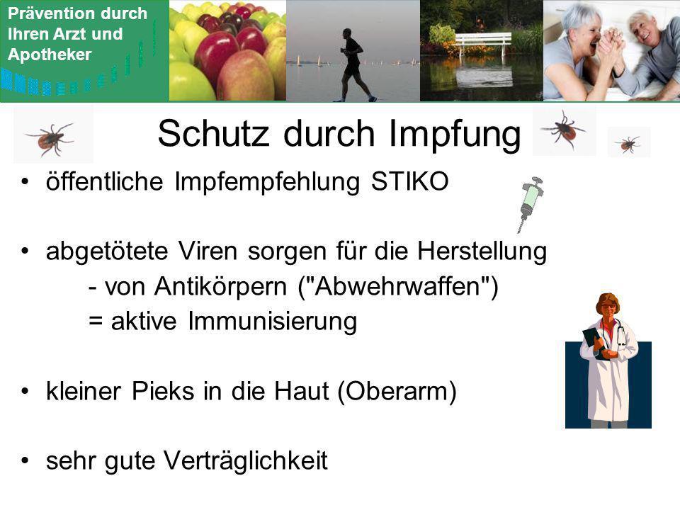 Prävention durch Ihren Arzt und Apotheker Schutz durch Impfung öffentliche Impfempfehlung STIKO abgetötete Viren sorgen für die Herstellung - von Anti