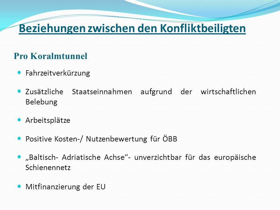 Beziehungen zwischen den Konfliktbeiligten Pro Koralmtunnel Fahrzeitverkürzung Zusätzliche Staatseinnahmen aufgrund der wirtschaftlichen Belebung Arbe