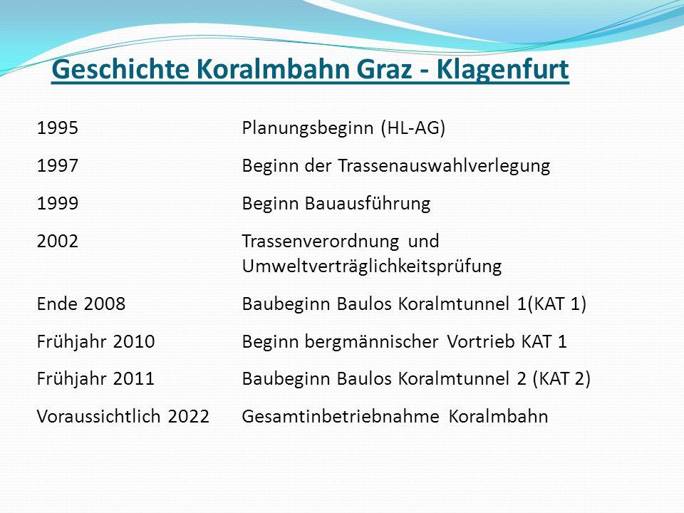 Geschichte Koralmbahn Graz - Klagenfurt 1995 Planungsbeginn (HL-AG) 1997 Beginn der Trassenauswahlverlegung 1999 Beginn Bauausführung 2002 Trassenvero