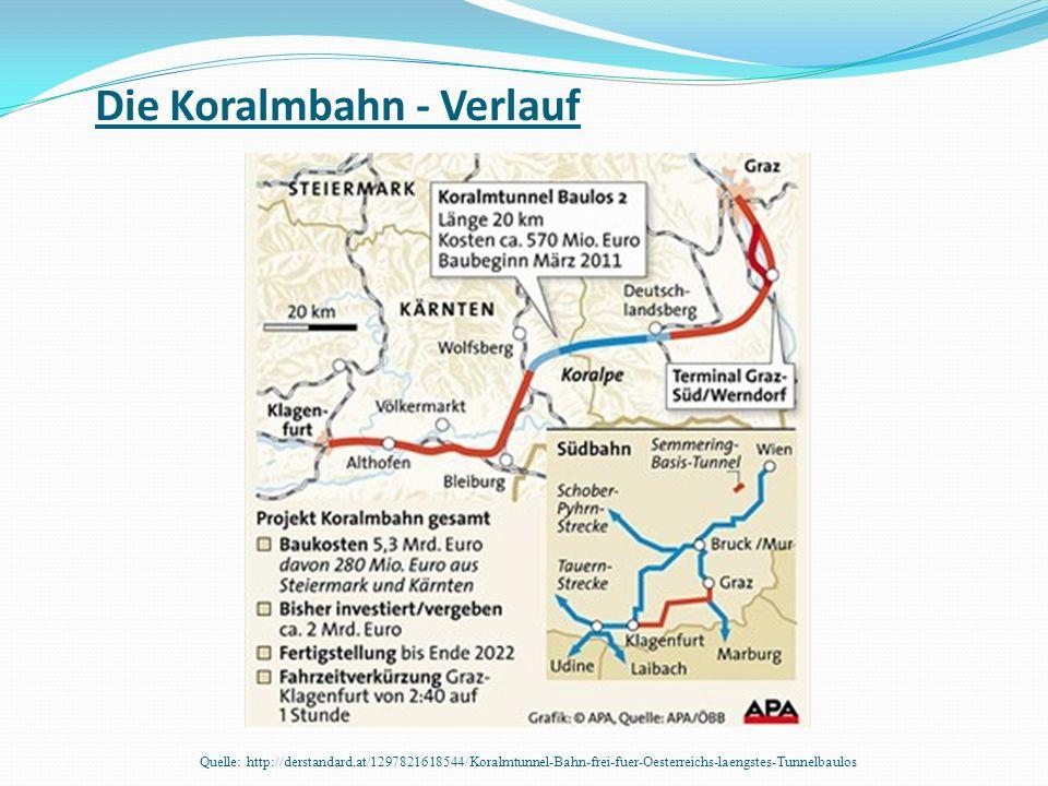 Die Koralmbahn - Verlauf Quelle: http://derstandard.at/1297821618544/Koralmtunnel-Bahn-frei-fuer-Oesterreichs-laengstes-Tunnelbaulos