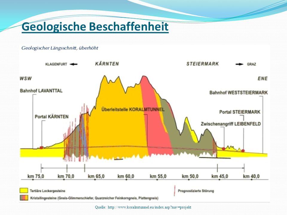 Geologische Beschaffenheit Quelle: http://www.koralmtunnel.eu/index.asp?nav=projekt