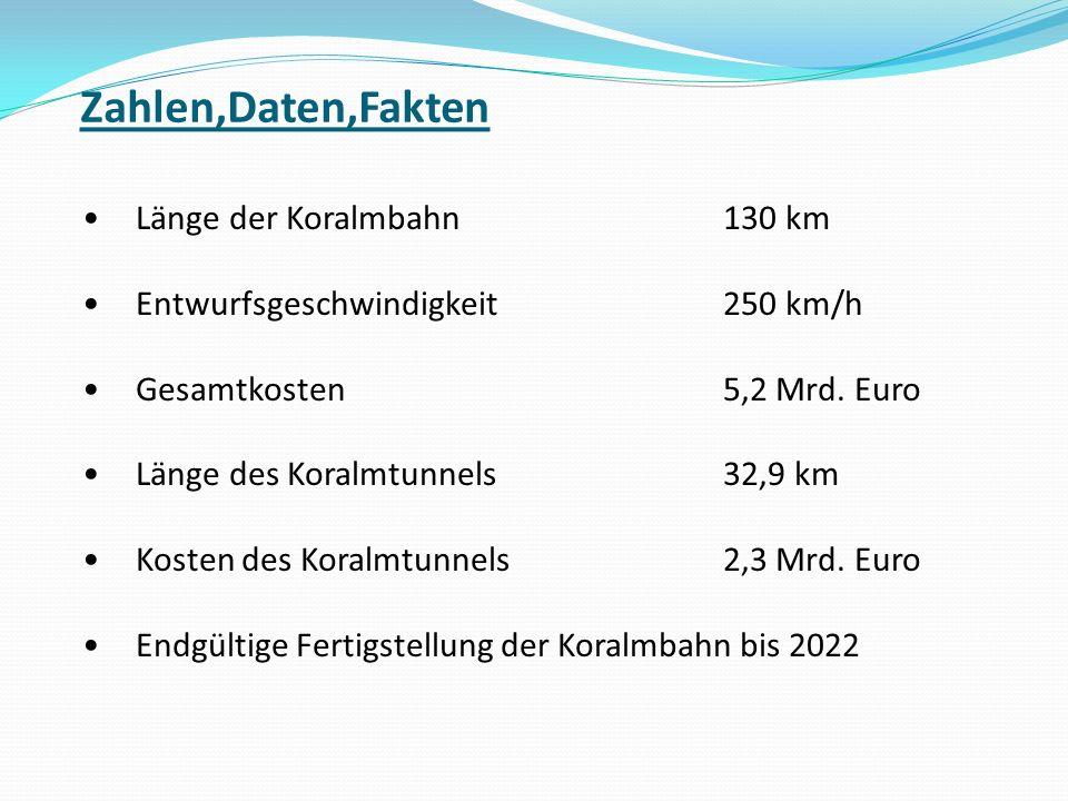 Zahlen,Daten,Fakten Länge der Koralmbahn130 km Entwurfsgeschwindigkeit250 km/h Gesamtkosten5,2 Mrd. Euro Länge des Koralmtunnels32,9 km Kosten des Kor