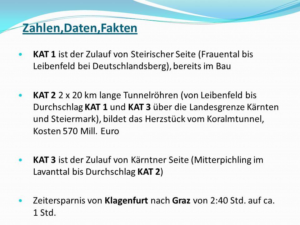 Zahlen,Daten,Fakten KAT 1 ist der Zulauf von Steirischer Seite (Frauental bis Leibenfeld bei Deutschlandsberg), bereits im Bau KAT 2 2 x 20 km lange T
