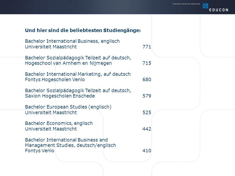 Und hier sind die beliebtesten Studiengänge: Bachelor International Business, englisch Universiteit Maastricht 771 Bachelor Sozialpädagogik Teilzeit a