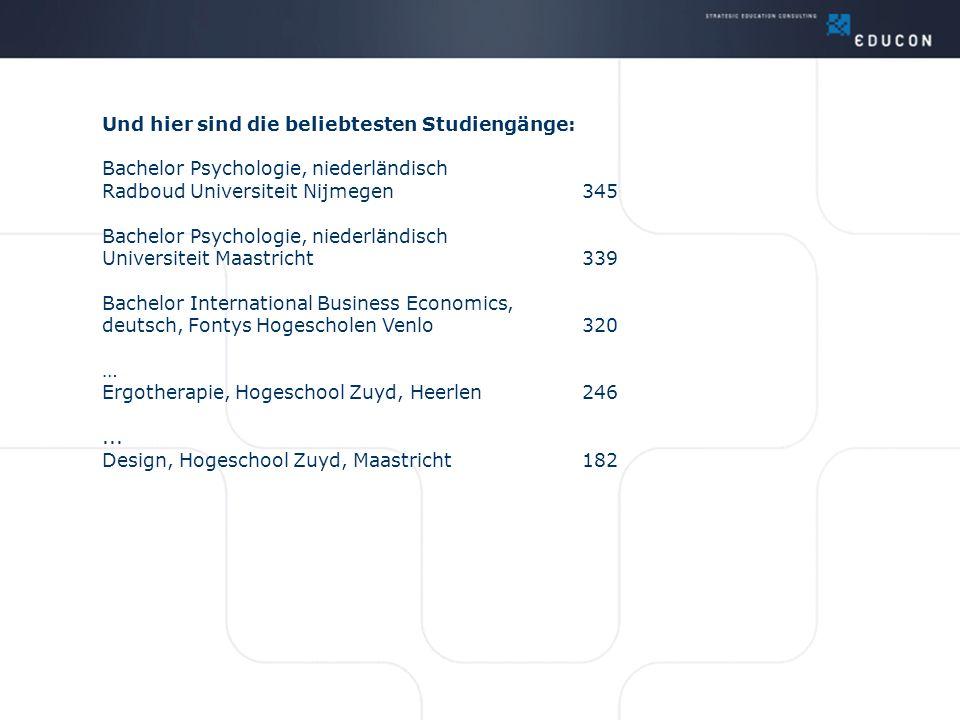 Und hier sind die beliebtesten Studiengänge: Bachelor Psychologie, niederländisch Radboud Universiteit Nijmegen 345 Bachelor Psychologie, niederländis