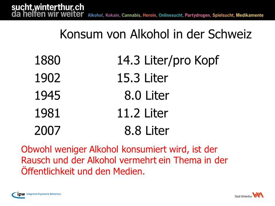 Konsum von Alkohol in der Schweiz 188014.3 Liter/pro Kopf 190215.3 Liter 1945 8.0 Liter 198111.2 Liter 2007 8.8 Liter Obwohl weniger Alkohol konsumier