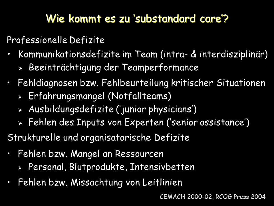 Wie kommt es zu substandard care.