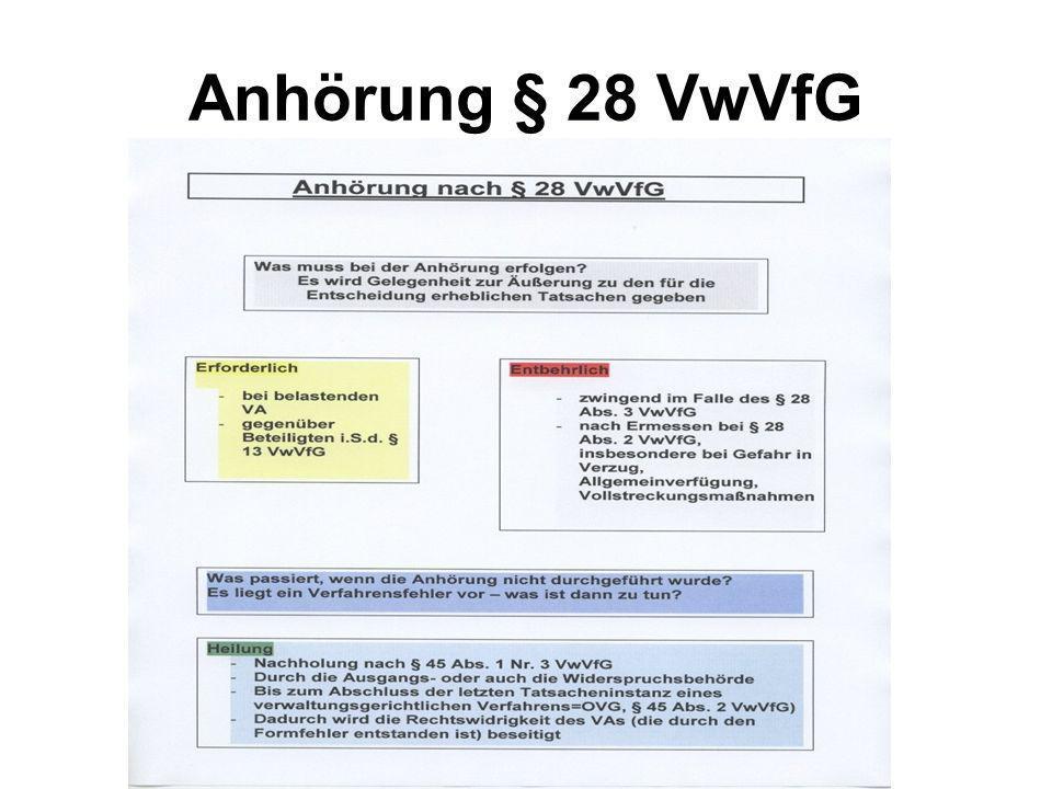 Anhörung § 28 VwVfG