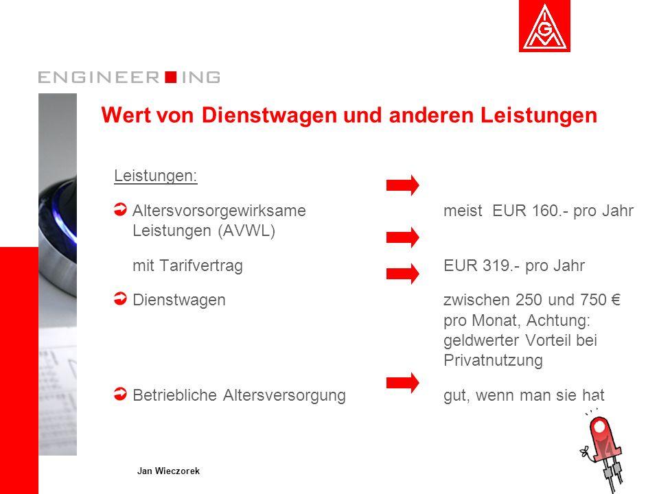 12Jan Wieczorek Wert von Dienstwagen und anderen Leistungen Leistungen: Altersvorsorgewirksame meist EUR 160.- pro Jahr Leistungen (AVWL) mit Tarifver