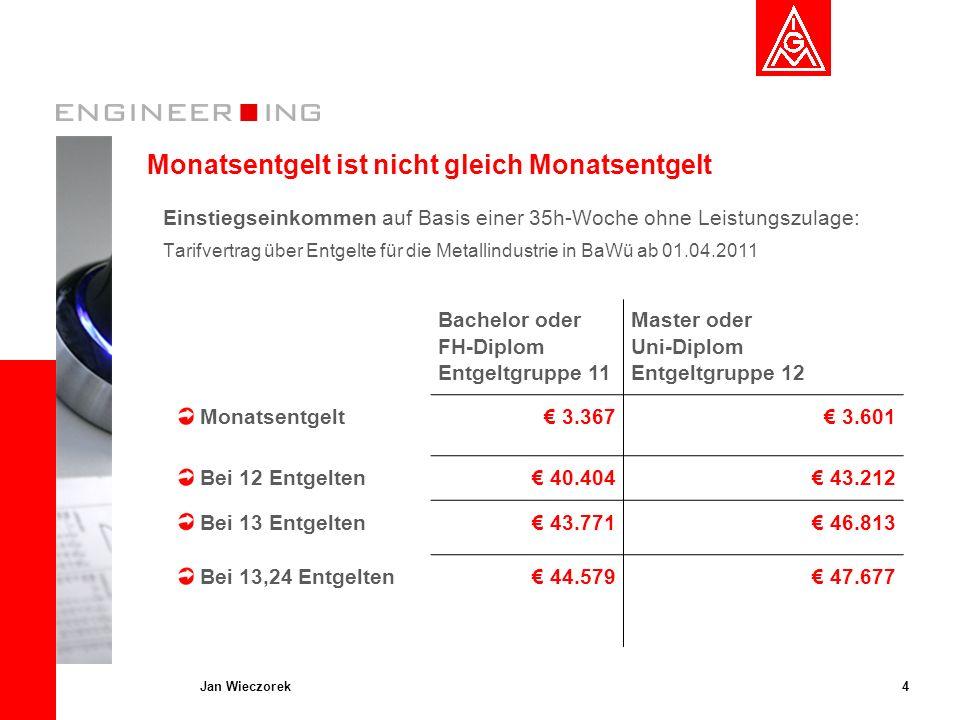 4Jan Wieczorek Einstiegseinkommen auf Basis einer 35h-Woche ohne Leistungszulage: Tarifvertrag über Entgelte für die Metallindustrie in BaWü ab 01.04.