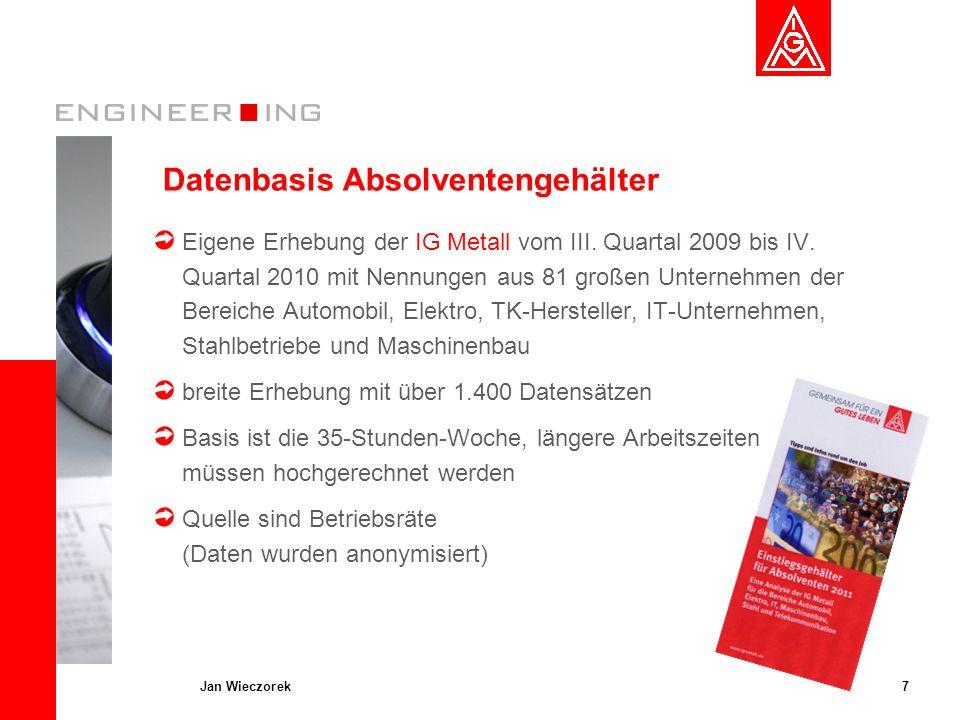 7Jan Wieczorek Datenbasis Absolventengehälter Eigene Erhebung der IG Metall vom III. Quartal 2009 bis IV. Quartal 2010 mit Nennungen aus 81 großen Unt