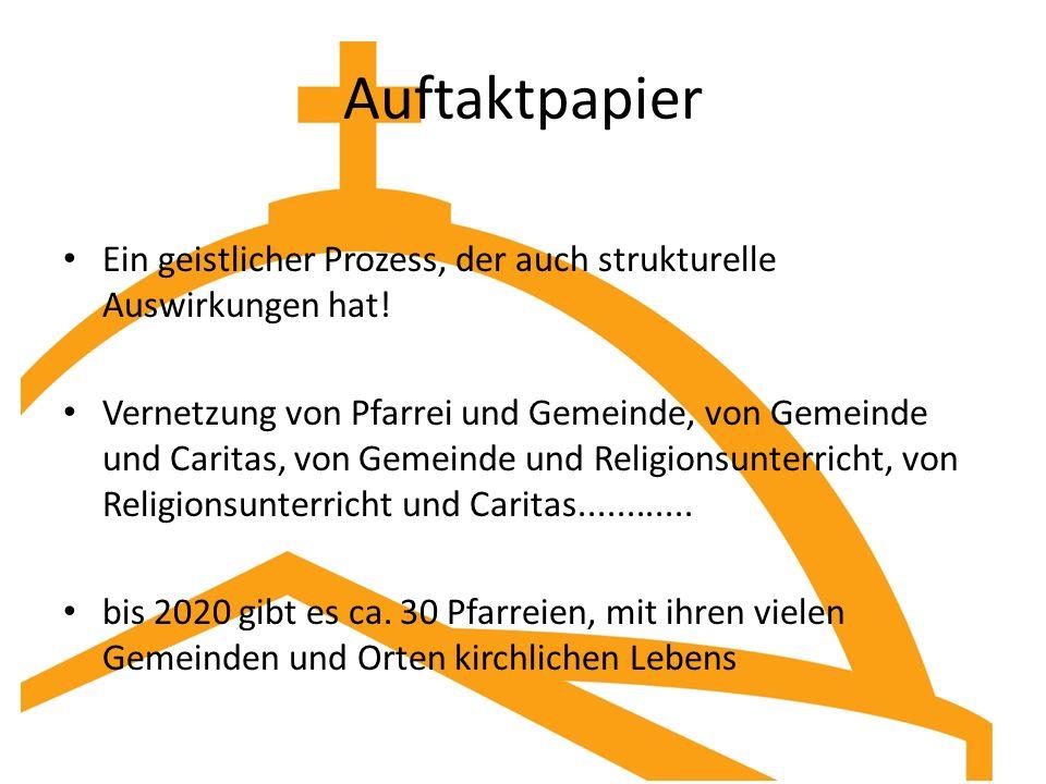 Auftaktpapier Ein geistlicher Prozess, der auch strukturelle Auswirkungen hat.