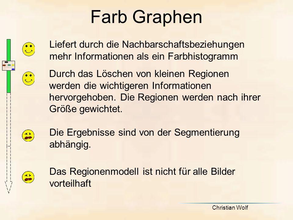 Christian Wolf Farb Graphen Die Ergebnisse sind von der Segmentierung abhängig.