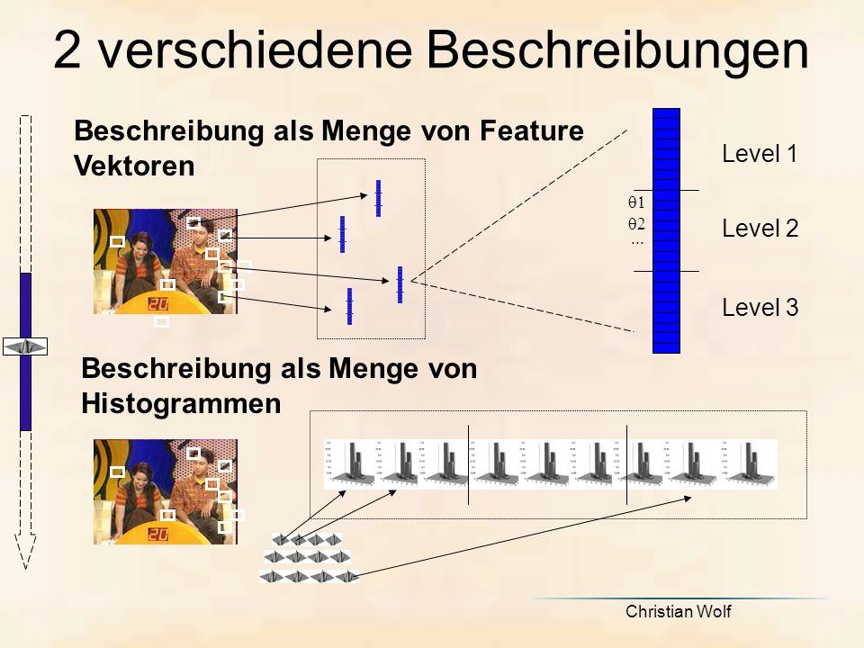 Christian Wolf 2 verschiedene Beschreibungen Level 1 Level 2 Level 3 Beschreibung als Menge von Feature Vektoren Beschreibung als Menge von Histogrammen