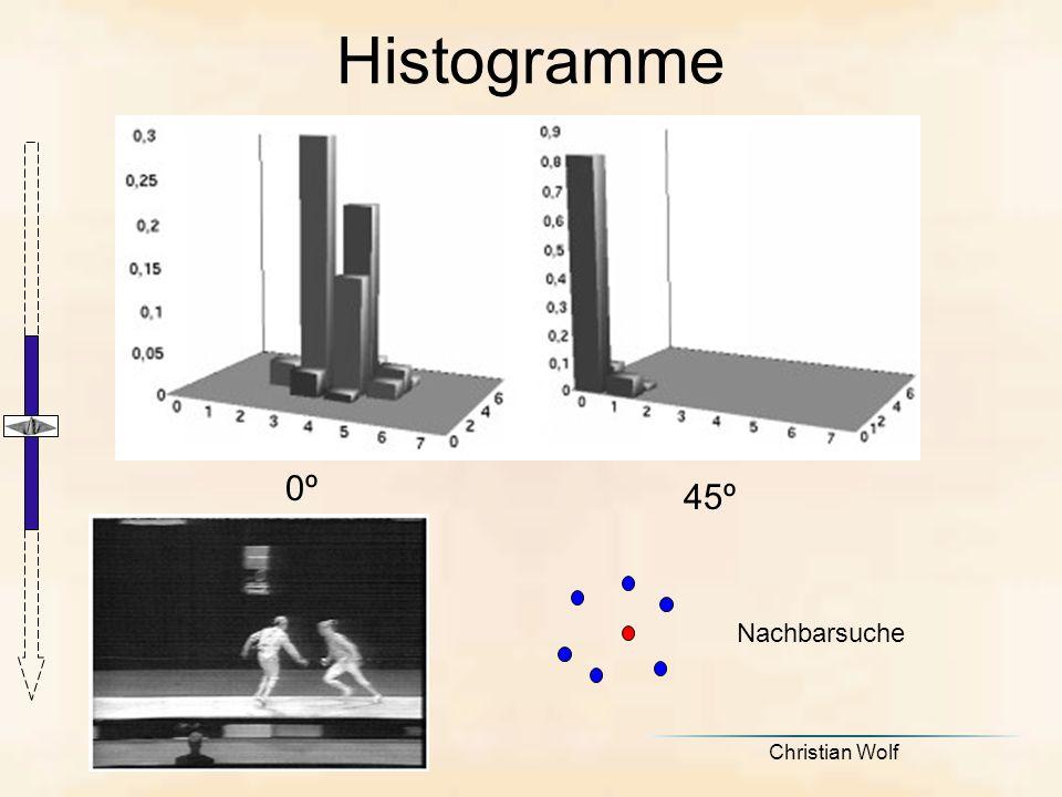 Christian Wolf 0º 45º Histogramme Nachbarsuche