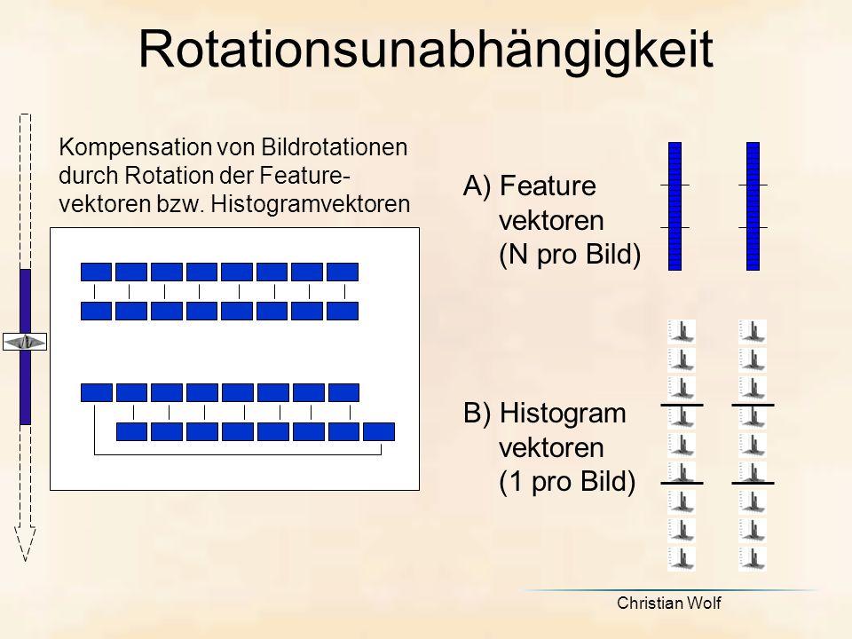 Christian Wolf Rotationsunabhängigkeit A) Feature vektoren (N pro Bild) B) Histogram vektoren (1 pro Bild) Kompensation von Bildrotationen durch Rotation der Feature- vektoren bzw.