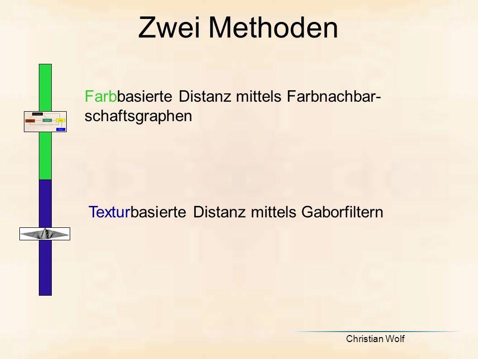 Christian Wolf Zwei Methoden Farbbasierte Distanz mittels Farbnachbar- schaftsgraphen Texturbasierte Distanz mittels Gaborfiltern