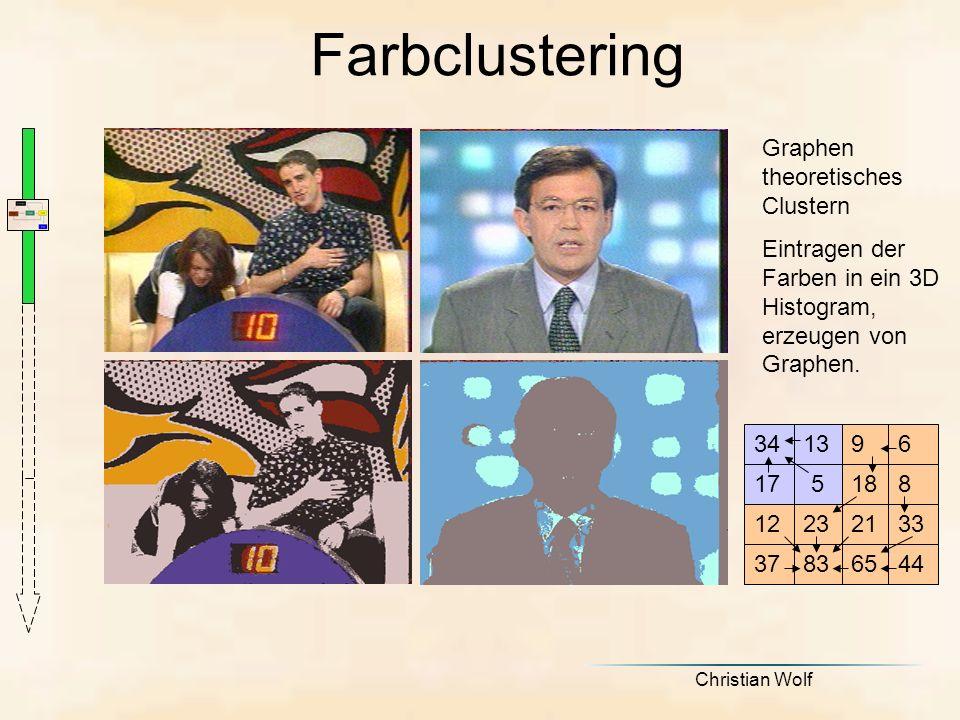 Christian Wolf Farbclustering Graphen theoretisches Clustern Eintragen der Farben in ein 3D Histogram, erzeugen von Graphen.