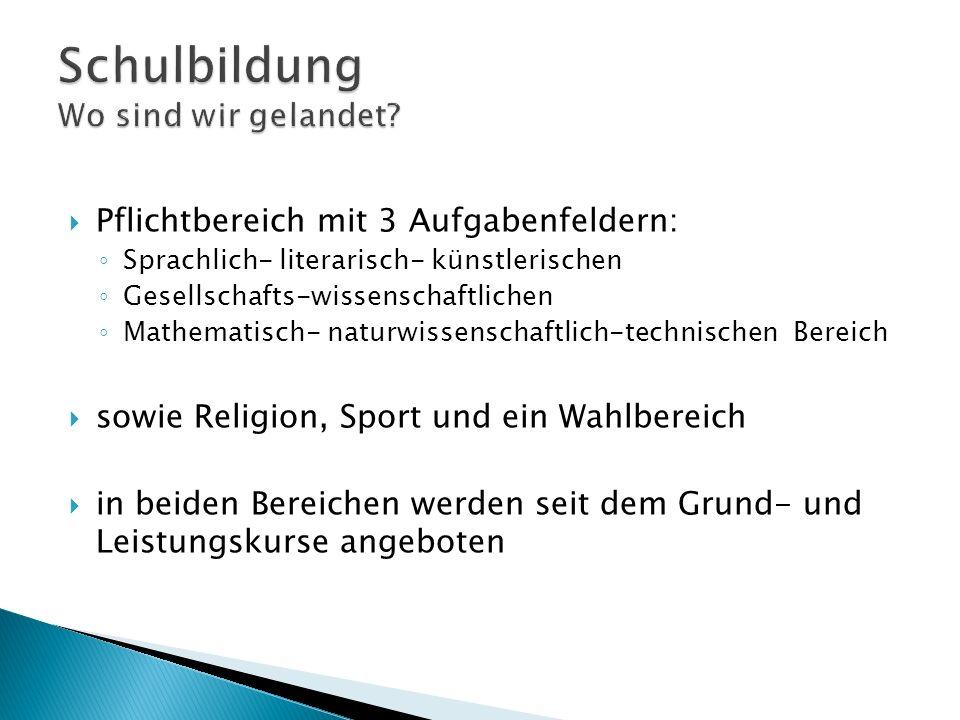 Pflichtbereich mit 3 Aufgabenfeldern: Sprachlich- literarisch- künstlerischen Gesellschafts-wissenschaftlichen Mathematisch- naturwissenschaftlich-tec