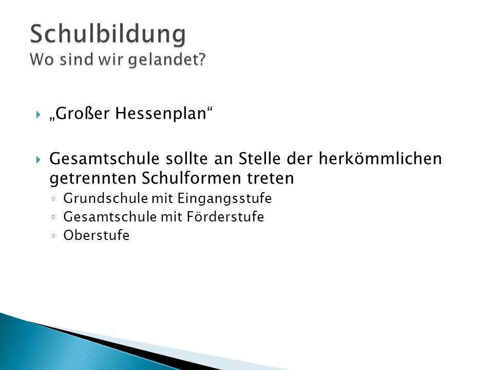Großer Hessenplan Gesamtschule sollte an Stelle der herkömmlichen getrennten Schulformen treten Grundschule mit Eingangsstufe Gesamtschule mit Förders