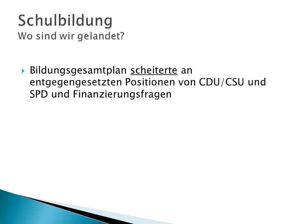 Bildungsgesamtplan scheiterte an entgegengesetzten Positionen von CDU/CSU und SPD und Finanzierungsfragen