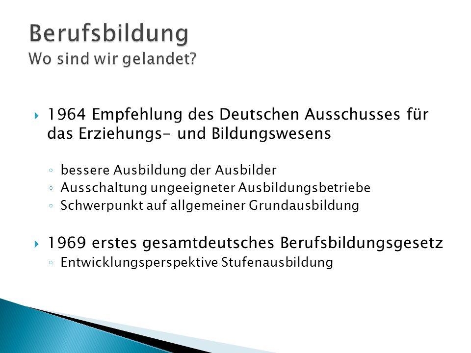 1964 Empfehlung des Deutschen Ausschusses für das Erziehungs- und Bildungswesens bessere Ausbildung der Ausbilder Ausschaltung ungeeigneter Ausbildung