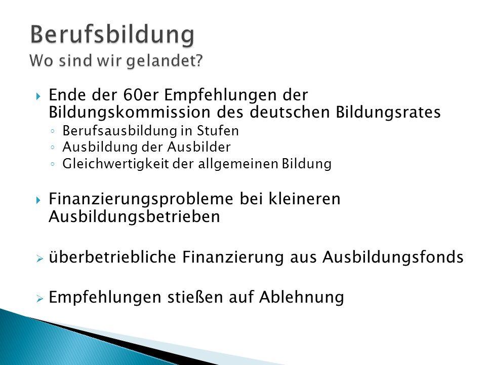 Ende der 60er Empfehlungen der Bildungskommission des deutschen Bildungsrates Berufsausbildung in Stufen Ausbildung der Ausbilder Gleichwertigkeit der
