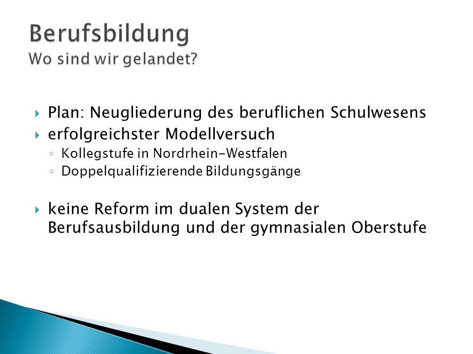 Plan: Neugliederung des beruflichen Schulwesens erfolgreichster Modellversuch Kollegstufe in Nordrhein-Westfalen Doppelqualifizierende Bildungsgänge k