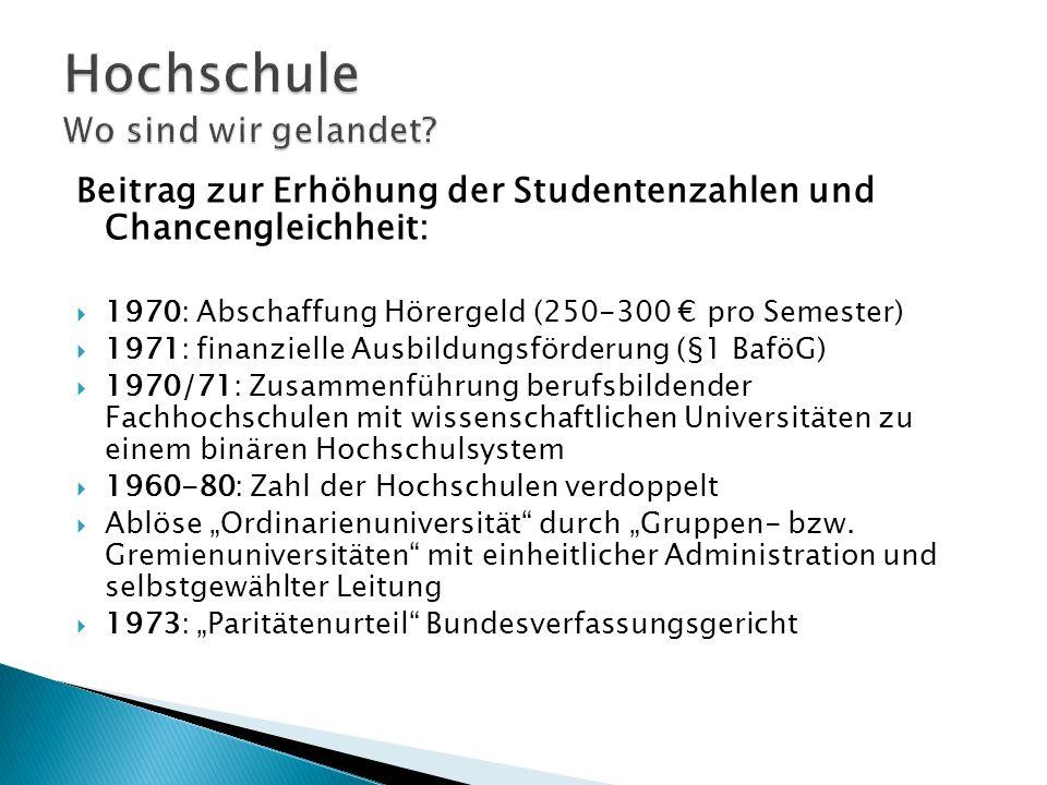 Beitrag zur Erhöhung der Studentenzahlen und Chancengleichheit: 1970: Abschaffung Hörergeld (250-300 pro Semester) 1971: finanzielle Ausbildungsförder