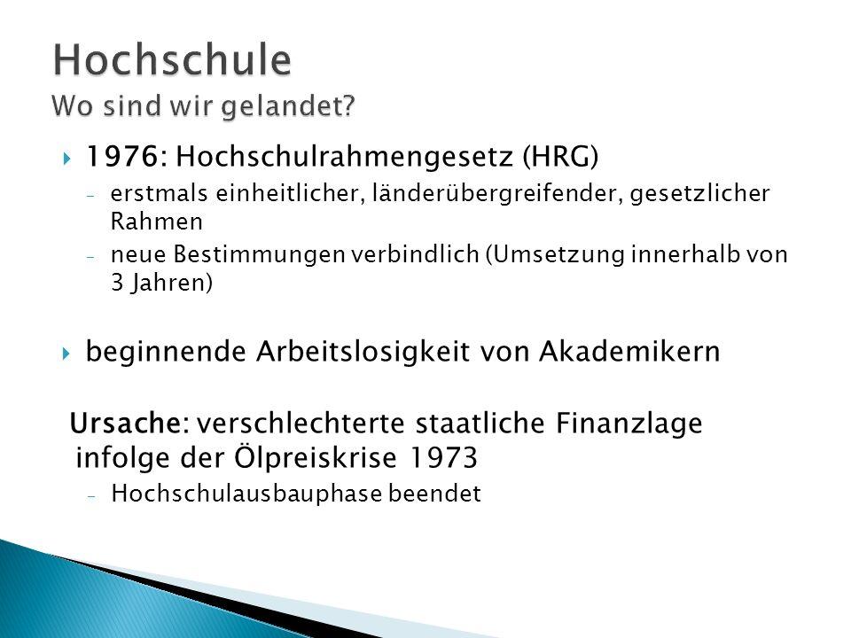 1976: Hochschulrahmengesetz (HRG) erstmals einheitlicher, länderübergreifender, gesetzlicher Rahmen neue Bestimmungen verbindlich (Umsetzung innerhalb