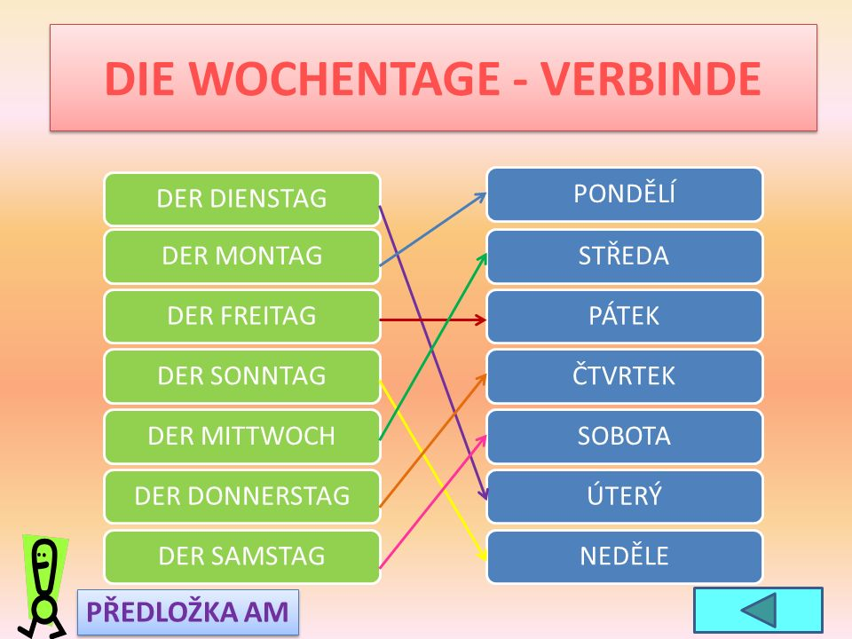 DIE WOCHENTAGE - VERBINDE DER DIENSTAGDER MONTAGDER FREITAGDER SONNTAGDER MITTWOCHDER DONNERSTAGDER SAMSTAGPONDĚLÍSTŘEDAPÁTEKČTVRTEKSOBOTAÚTERÝNEDĚLE PŘEDLOŽKA AM