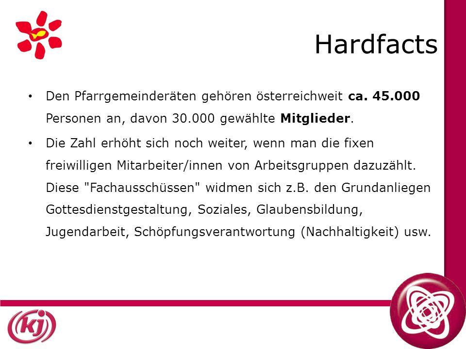 Hardfacts Den Pfarrgemeinderäten gehören österreichweit ca.