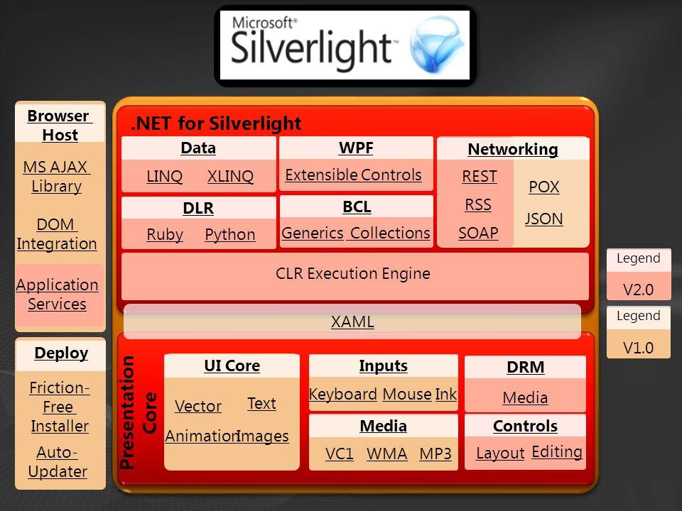 Legend V2.0 Legend V1.0.NET for Silverlight XAML Presentation Core Networking JSON REST POX RSS Data LINQXLINQ DLR RubyPython WPF Extensible Controls