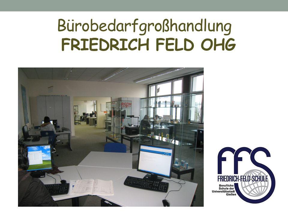 Absatz – im Überblick Bürobedarfgroßhandlung Friedrich Feld OHG Kunden A Anfrage Angebot Bestellung Auftragsbestätigung Lieferschein Rechnung Überweisung