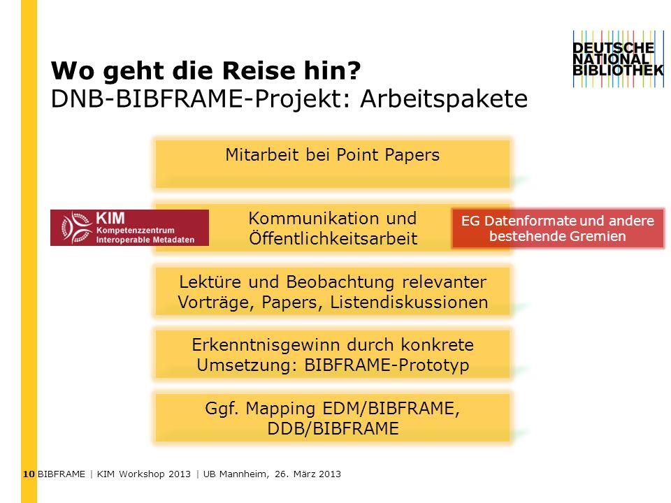 10 BIBFRAME | KIM Workshop 2013 | UB Mannheim, 26. März 2013 Mitarbeit bei Point Papers Kommunikation und Öffentlichkeitsarbeit Lektüre und Beobachtun