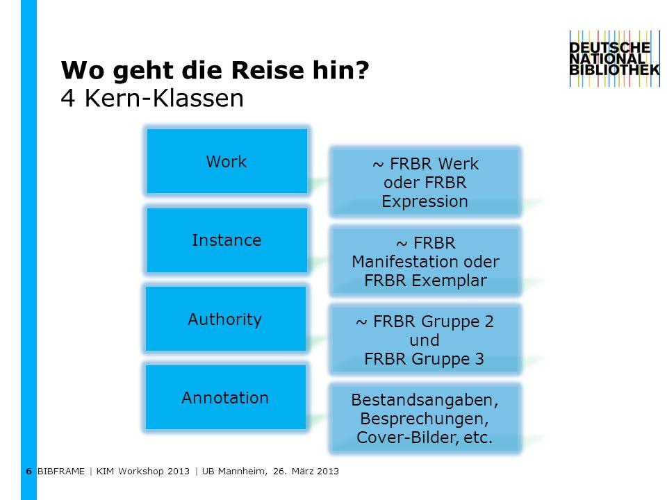 Wo geht die Reise hin? 4 Kern-Klassen 6 Work ~ FRBR Werk oder FRBR Expression Instance Authority Annotation ~ FRBR Manifestation oder FRBR Exemplar ~