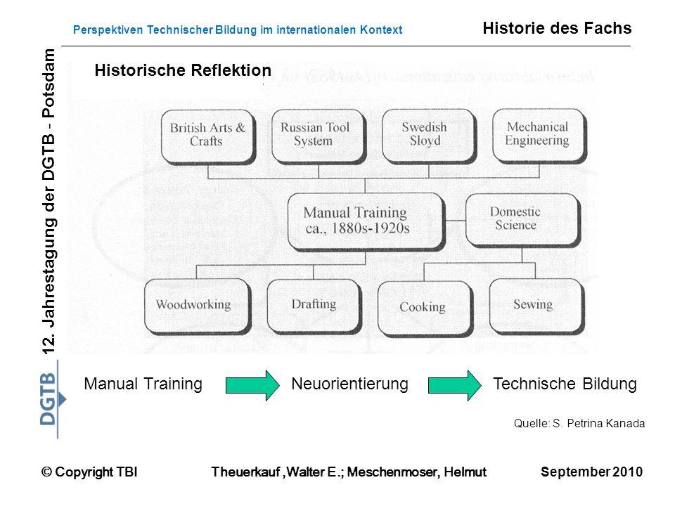 © Copyright TBITheuerkauf,Walter E.; Meschenmoser, Helmut 12. Jahrestagung der DGTB - Potsdam Perspektiven Technischer Bildung im internationalen Kont