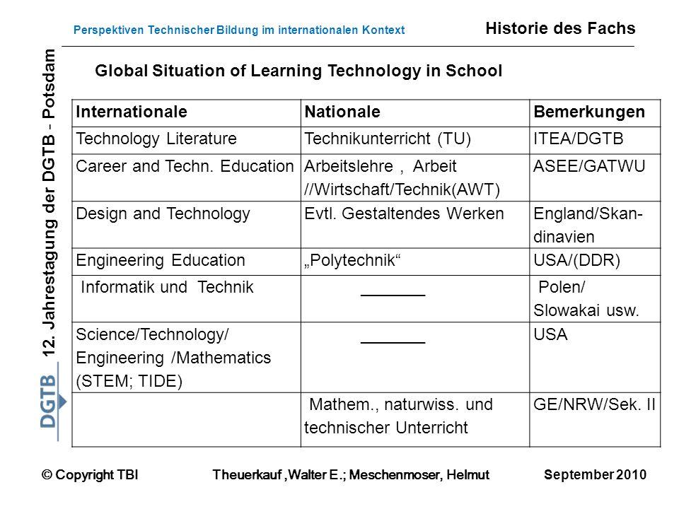 © Copyright TBITheuerkauf,Walter E.; Meschenmoser, Helmut 12.