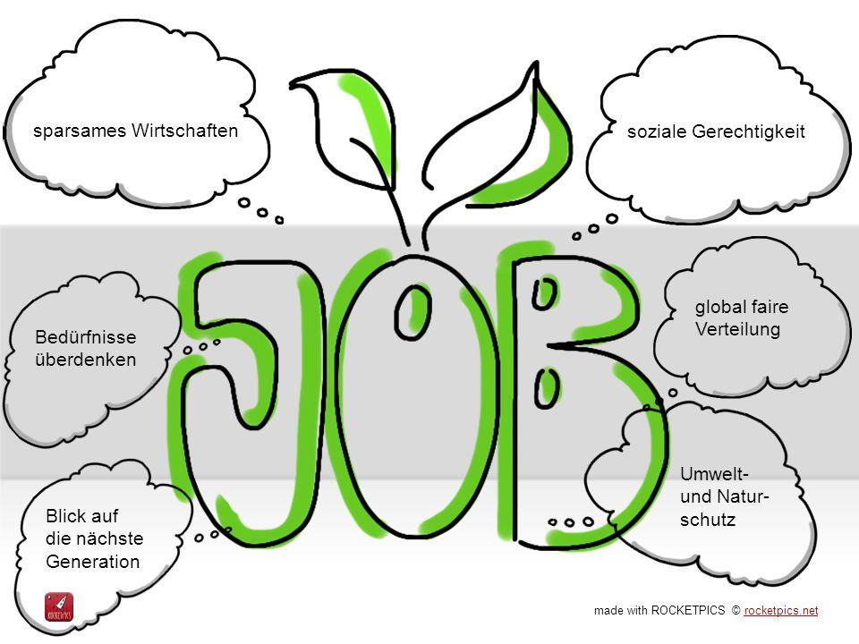 made with ROCKETPICS © rocketpics.netrocketpics.net sparsames Wirtschaften Blick auf die nächste Generation global faire Verteilung soziale Gerechtigkeit Umwelt- und Natur- schutz Bedürfnisse überdenken