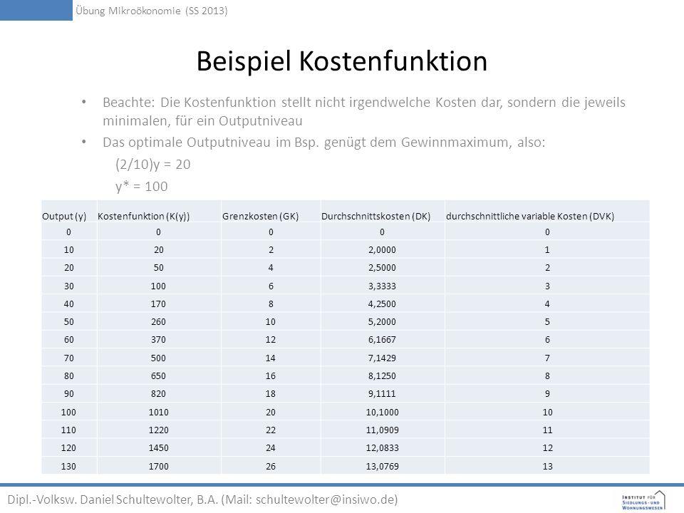 Beispiel Kostenfunktion Beachte: Die Kostenfunktion stellt nicht irgendwelche Kosten dar, sondern die jeweils minimalen, für ein Outputniveau Das opti