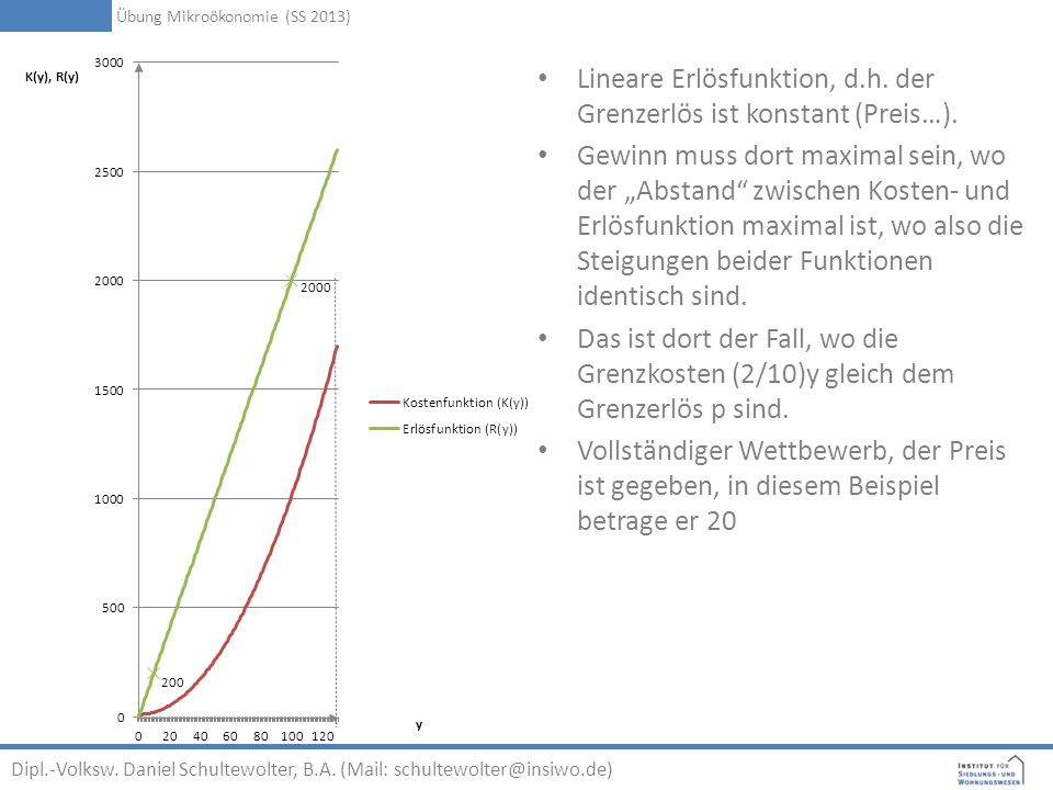 Lineare Erlösfunktion, d.h. der Grenzerlös ist konstant (Preis…). Gewinn muss dort maximal sein, wo der Abstand zwischen Kosten- und Erlösfunktion max